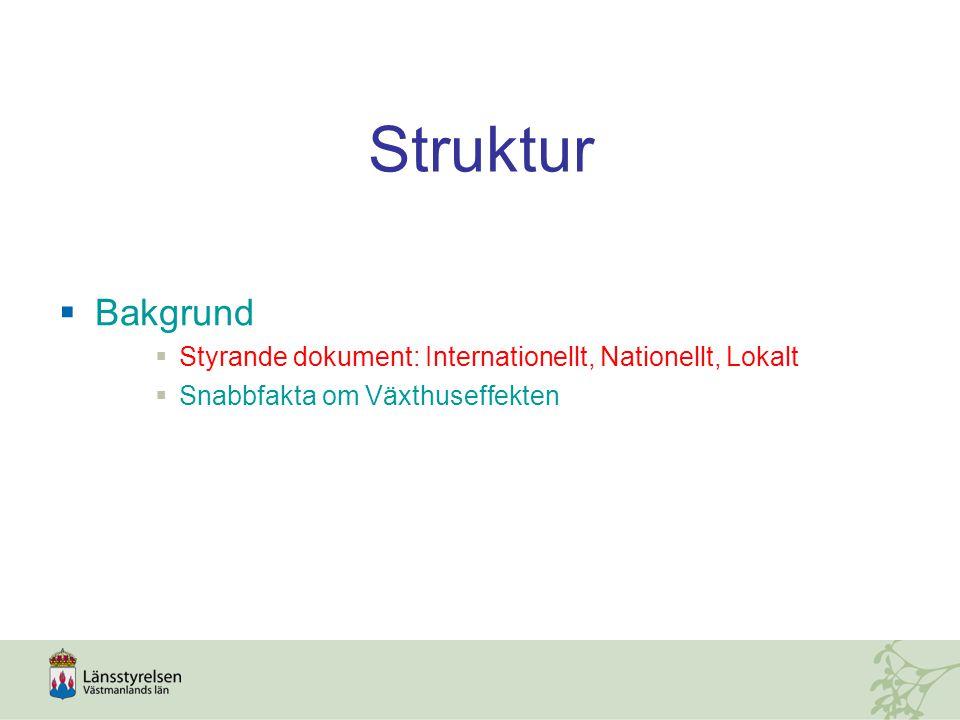 Struktur  Bakgrund  Styrande dokument: Internationellt, Nationellt, Lokalt  Snabbfakta om Växthuseffekten