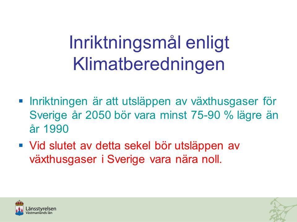 Inriktningsmål enligt Klimatberedningen  Inriktningen är att utsläppen av växthusgaser för Sverige år 2050 bör vara minst 75-90 % lägre än år 1990  Vid slutet av detta sekel bör utsläppen av växthusgaser i Sverige vara nära noll.