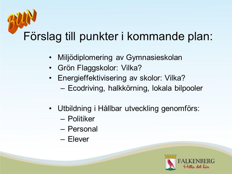 Förslag till punkter i kommande plan: Miljödiplomering av Gymnasieskolan Grön Flaggskolor: Vilka.
