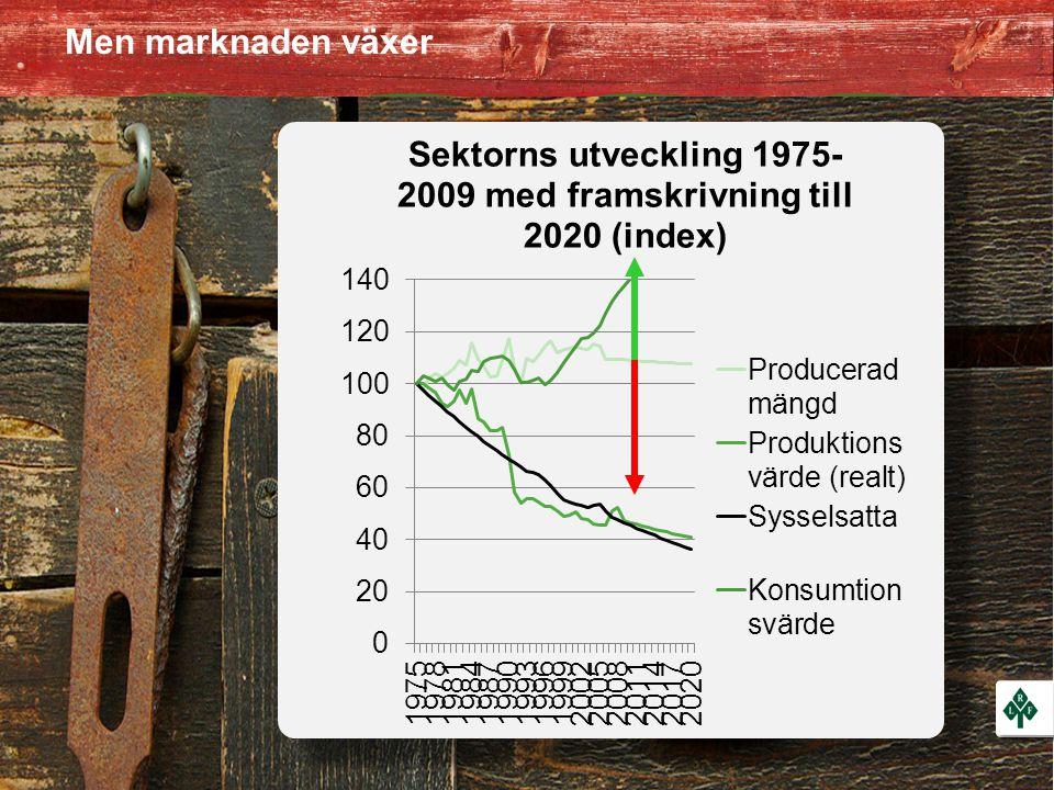 Nya vägar till matmarknaden - LRF Skåne Men marknaden växer