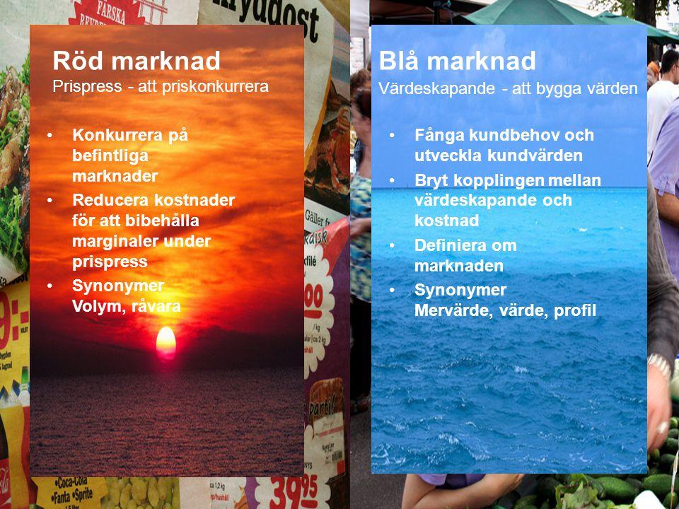 Nya vägar till matmarknaden - LRF Skåne Konkurrera på befintliga marknader Reducera kostnader för att bibehålla marginaler under prispress Synonymer Volym, råvara Röd marknad Prispress - att priskonkurrera Fånga kundbehov och utveckla kundvärden Bryt kopplingen mellan värdeskapande och kostnad Definiera om marknaden Synonymer Mervärde, värde, profil Blå marknad Värdeskapande - att bygga värden