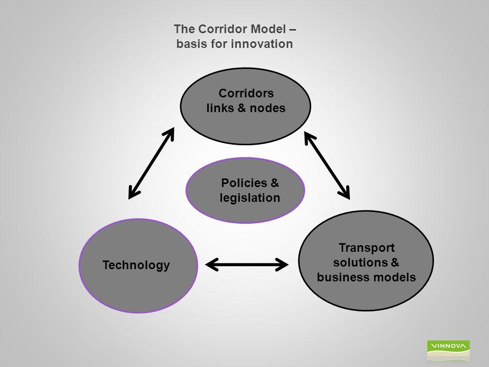 Corridors links & nodes Technology Transport solutions & business models Policies & legislation The Corridor Model – basis for innovation