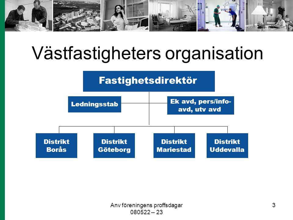 Anv föreningens proffsdagar 080522 -- 23 3 Västfastigheters organisation Distrikt Borås Fastighetsdirektör Distrikt Mariestad Distrikt Uddevalla Distr