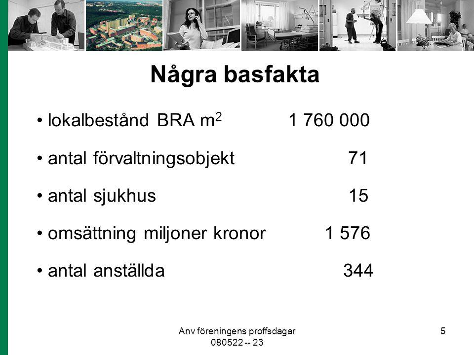 Anv föreningens proffsdagar 080522 -- 23 5 Några basfakta lokalbestånd BRA m 2 1 760 000 antal förvaltningsobjekt71 antal sjukhus15 omsättning miljoner kronor1 576 antal anställda344