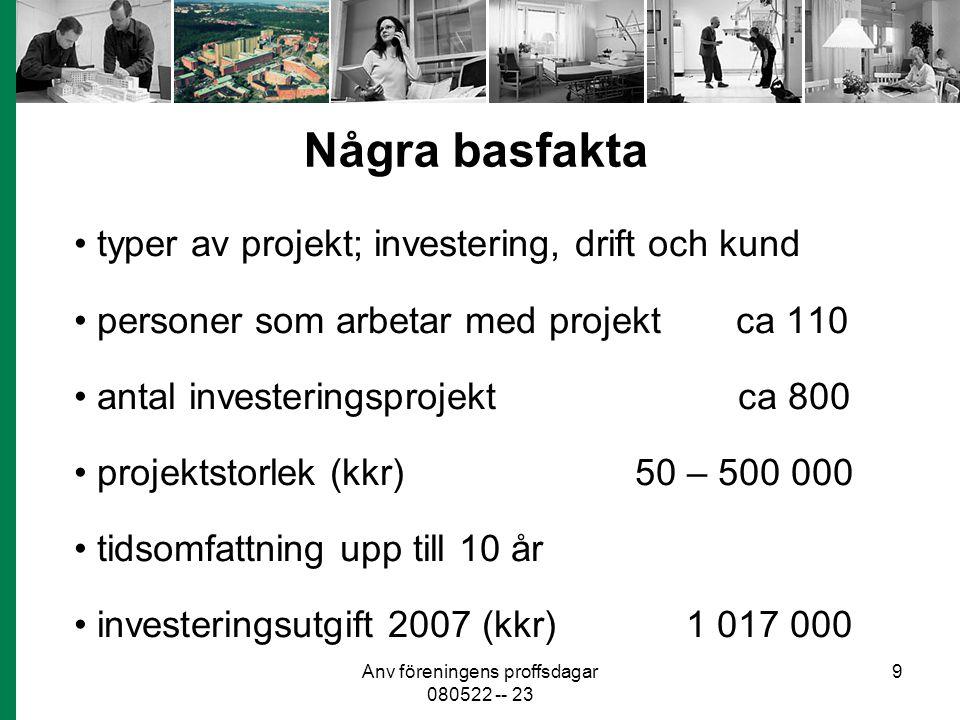 Anv föreningens proffsdagar 080522 -- 23 9 Några basfakta typer av projekt; investering, drift och kund personer som arbetar med projekt ca 110 antal investeringsprojekt ca 800 projektstorlek (kkr) 50 – 500 000 tidsomfattning upp till 10 år investeringsutgift 2007 (kkr) 1 017 000