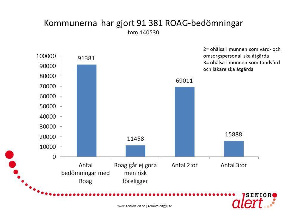 www.senioralert.se | senioralert@lj.se Kommunerna har gjort 91 381 ROAG-bedömningar tom 140530