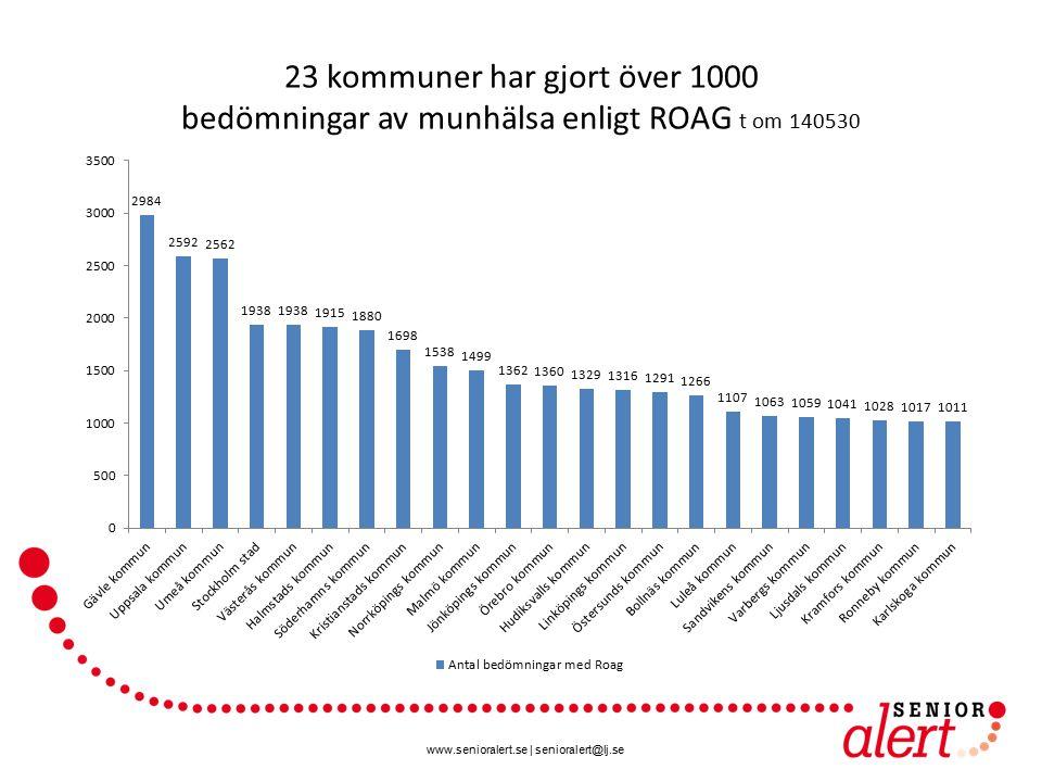 www.senioralert.se | senioralert@lj.se 23 kommuner har gjort över 1000 bedömningar av munhälsa enligt ROAG t om 140530