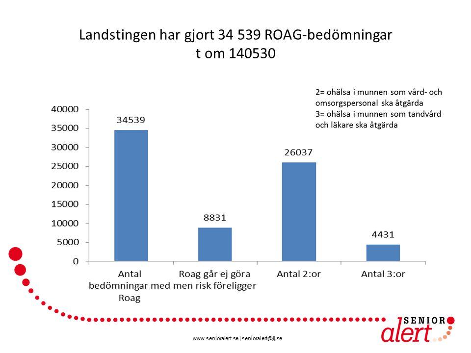 www.senioralert.se | senioralert@lj.se Landstingen har gjort 34 539 ROAG-bedömningar t om 140530