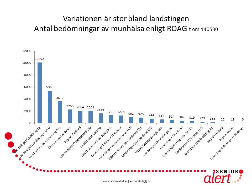 www.senioralert.se | senioralert@lj.se Variationen är stor bland landstingen Antal bedömningar av munhälsa enligt ROAG t om 140530