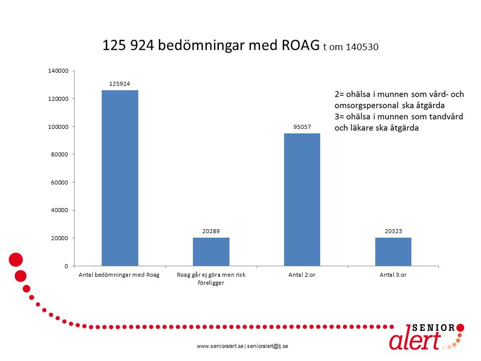 www.senioralert.se | senioralert@lj.se 125 924 bedömningar med ROAG t om 140530