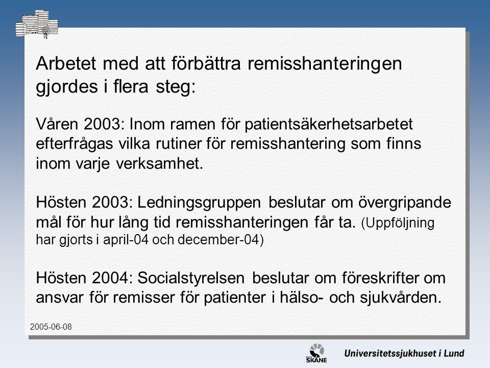 Arbetet med att förbättra remisshanteringen gjordes i flera steg: Våren 2003: Inom ramen för patientsäkerhetsarbetet efterfrågas vilka rutiner för remisshantering som finns inom varje verksamhet.