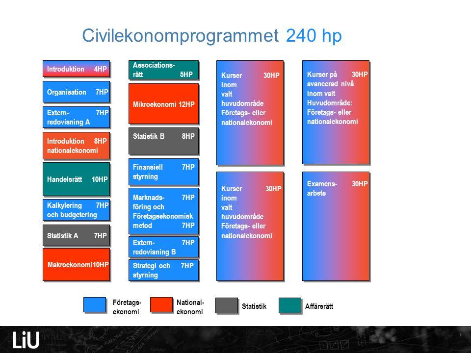 2 Valmöjligheter T5 FEK 30 HP eller NEK 30 HP FEK 30 HP eller NEK 30 HP NEK REVISION FEK UTOMLANDS Matematiska7,5HP metoder i NEK Matematiska7,5HP metoder i NEK Makroekonomisk 7,5HP teori och politik Makroekonomisk 7,5HP teori och politik Samhällsek.