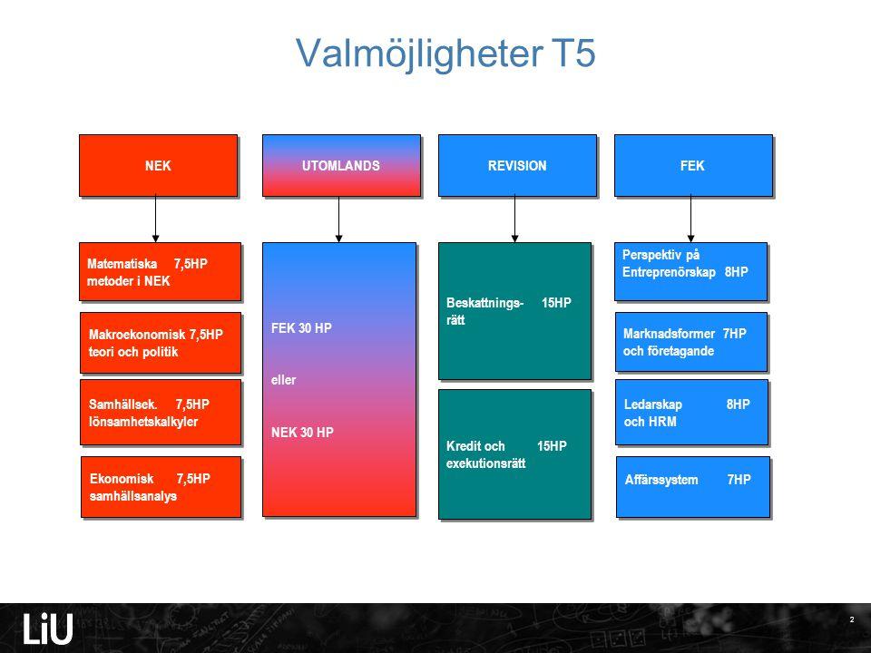 3 Valmöjligheter T6 Marknadsföring & Distribution 7,5 HP Tjänste- marknadsföring /,5 HP Marknadsföring & Distribution 7,5 HP Tjänste- marknadsföring /,5 HP Koncernred.7,5HP Redovisnings- teori 7,5 HP Koncernred.7,5HP Redovisnings- teori 7,5 HP Ekonometri 7,5HP Marknadsstruktur & företagsstrat.