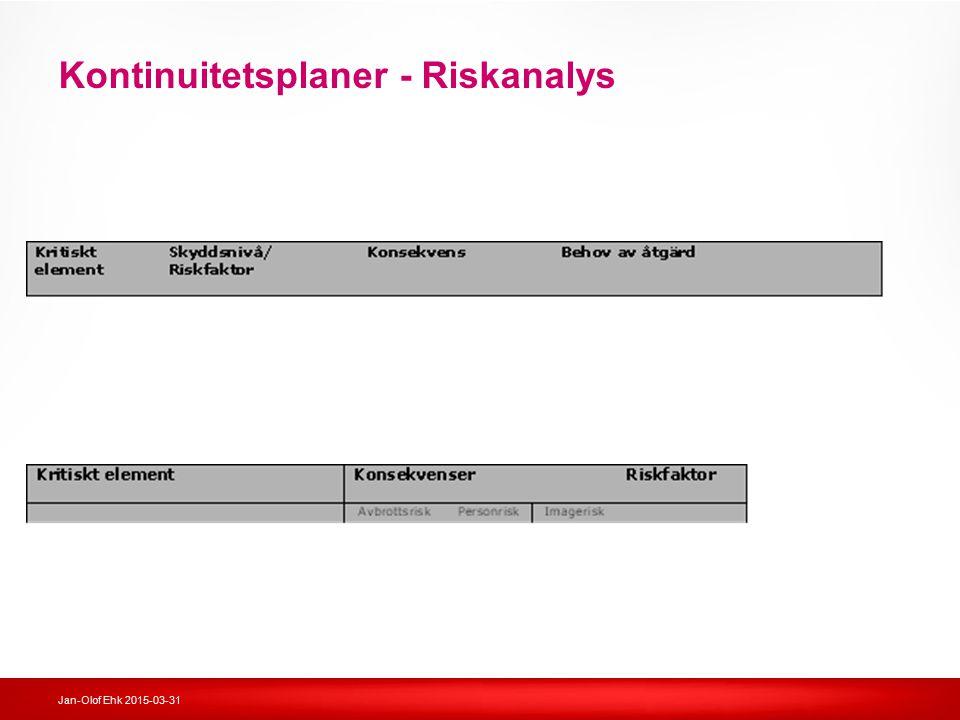 Jan-Olof Ehk 2015-03-31 Kontinuitetsplaner - Riskanalys
