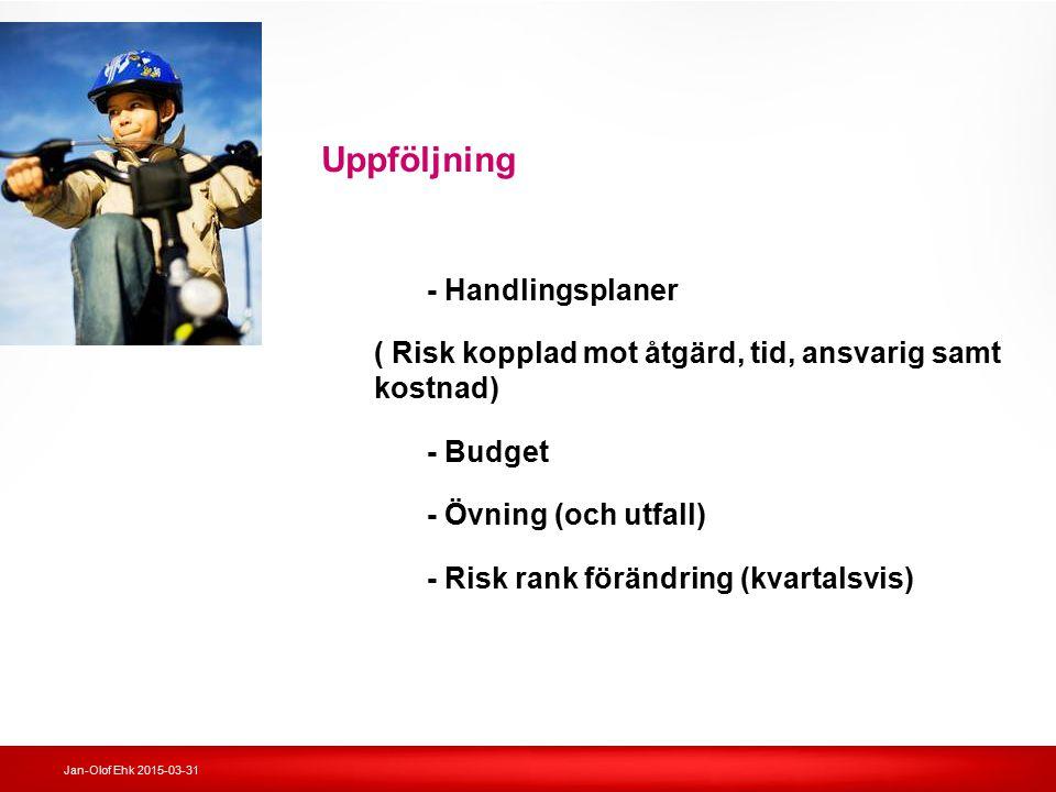 Jan-Olof Ehk 2015-03-31 Uppföljning - Handlingsplaner ( Risk kopplad mot åtgärd, tid, ansvarig samt kostnad) - Budget - Övning (och utfall) - Risk ran