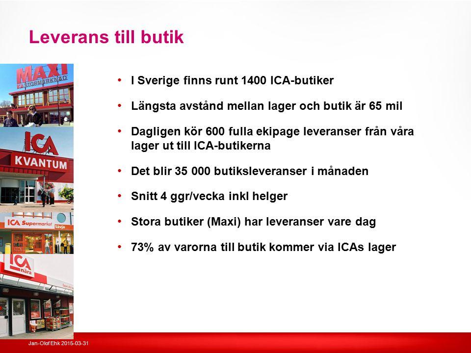 Jan-Olof Ehk 2015-03-31 Leverans till butik I Sverige finns runt 1400 ICA-butiker Längsta avstånd mellan lager och butik är 65 mil Dagligen kör 600 fu