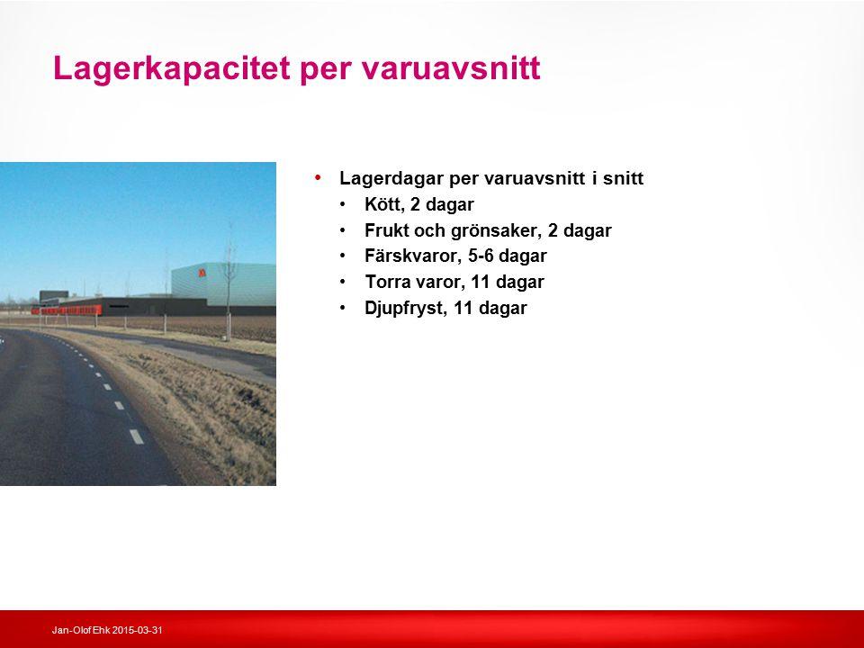 Jan-Olof Ehk 2015-03-31 Lagerkapacitet per varuavsnitt Lagerdagar per varuavsnitt i snitt Kött, 2 dagar Frukt och grönsaker, 2 dagar Färskvaror, 5-6 d