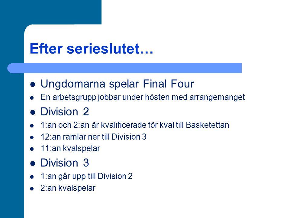 Efter serieslutet… Ungdomarna spelar Final Four En arbetsgrupp jobbar under hösten med arrangemanget Division 2 1:an och 2:an är kvalificerade för kva