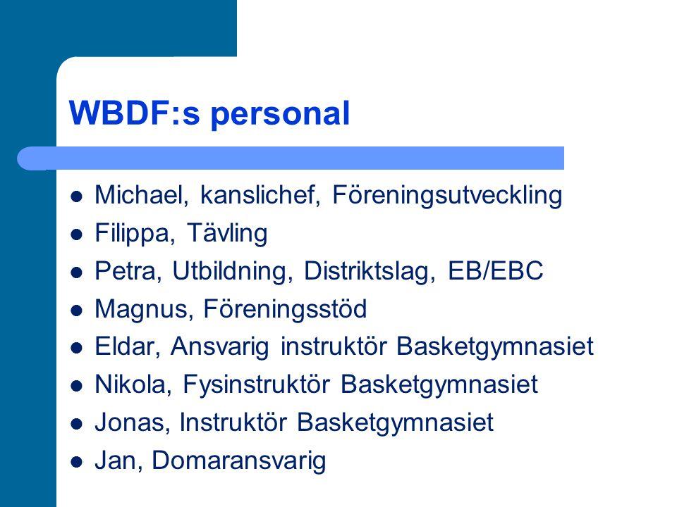 WBDF:s personal Michael, kanslichef, Föreningsutveckling Filippa, Tävling Petra, Utbildning, Distriktslag, EB/EBC Magnus, Föreningsstöd Eldar, Ansvari