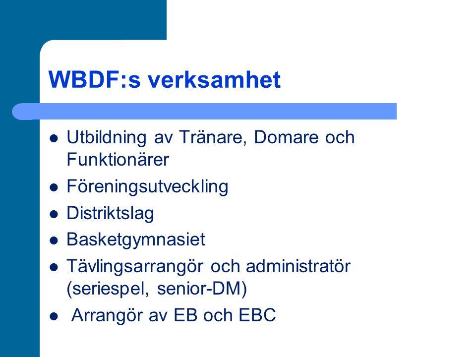 WBDF:s verksamhet Utbildning av Tränare, Domare och Funktionärer Föreningsutveckling Distriktslag Basketgymnasiet Tävlingsarrangör och administratör (
