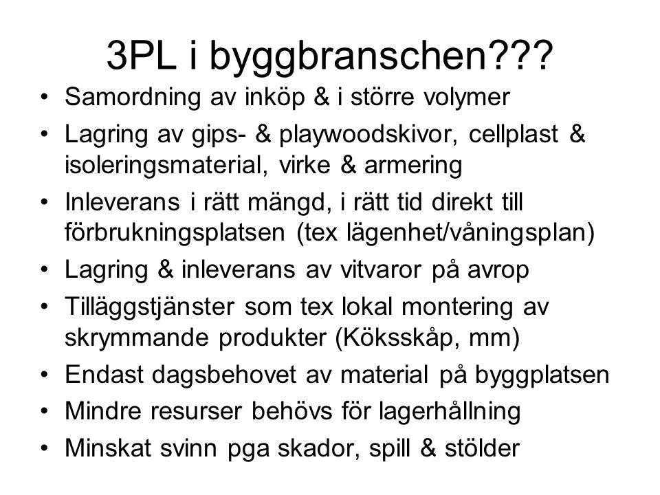 3PL i byggbranschen??.