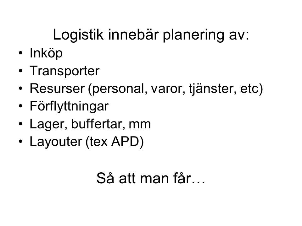 Logistik innebär planering av: Inköp Transporter Resurser (personal, varor, tjänster, etc) Förflyttningar Lager, buffertar, mm Layouter (tex APD) Så att man får…