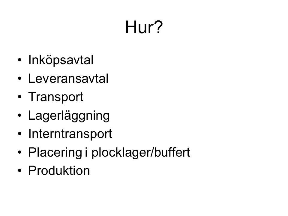 Hur? Inköpsavtal Leveransavtal Transport Lagerläggning Interntransport Placering i plocklager/buffert Produktion