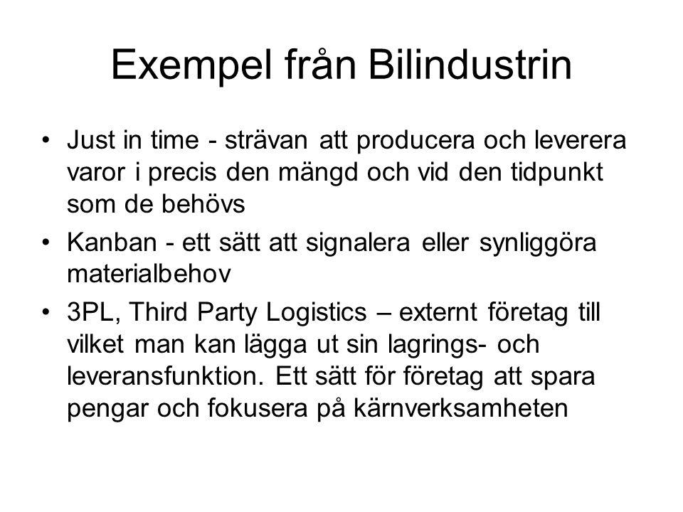 Exempel från Bilindustrin Just in time - strävan att producera och leverera varor i precis den mängd och vid den tidpunkt som de behövs Kanban - ett sätt att signalera eller synliggöra materialbehov 3PL, Third Party Logistics – externt företag till vilket man kan lägga ut sin lagrings- och leveransfunktion.