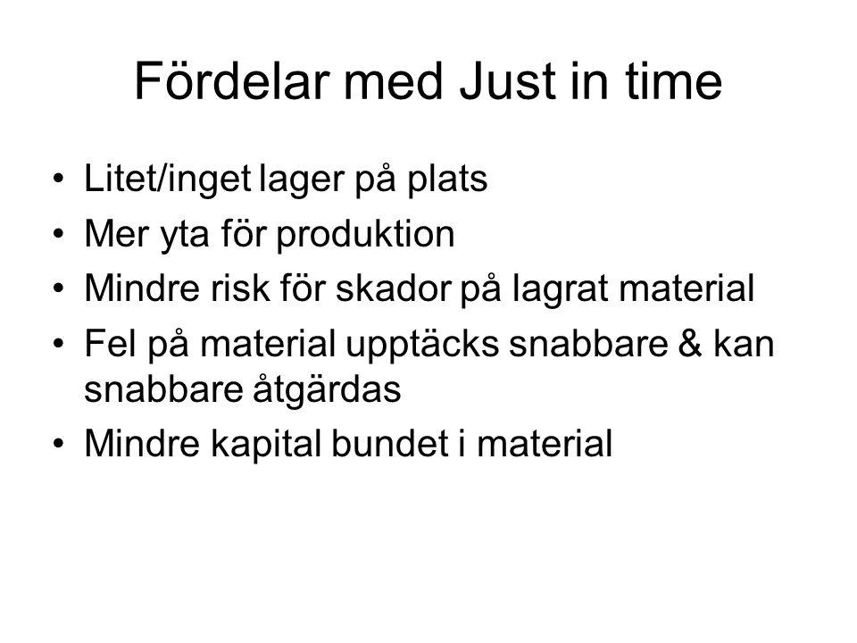 Fördelar med Just in time Litet/inget lager på plats Mer yta för produktion Mindre risk för skador på lagrat material Fel på material upptäcks snabbare & kan snabbare åtgärdas Mindre kapital bundet i material