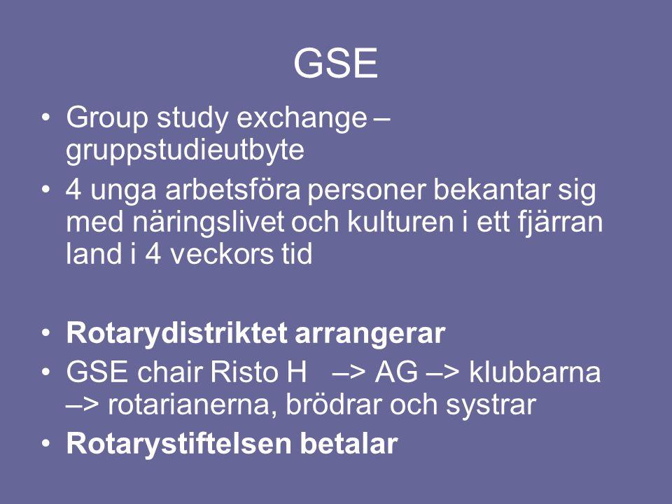 GSE Group study exchange – gruppstudieutbyte 4 unga arbetsföra personer bekantar sig med näringslivet och kulturen i ett fjärran land i 4 veckors tid Rotarydistriktet arrangerar GSE chair Risto H –> AG –> klubbarna –> rotarianerna, brödrar och systrar Rotarystiftelsen betalar