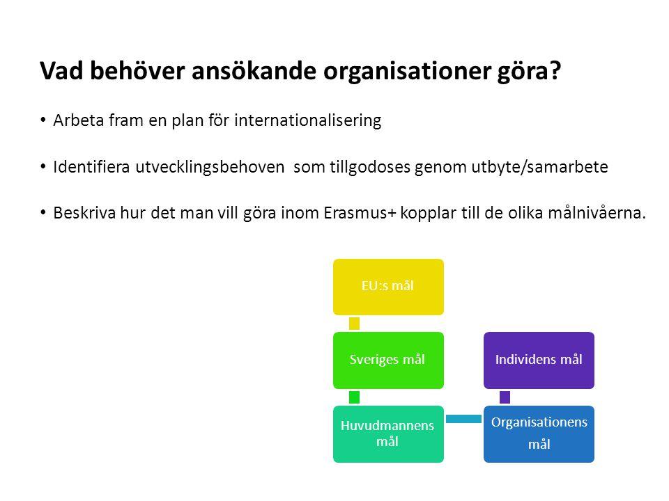 Sv Arbeta fram en plan för internationalisering Identifiera utvecklingsbehoven som tillgodoses genom utbyte/samarbete Beskriva hur det man vill göra inom Erasmus+ kopplar till de olika målnivåerna.