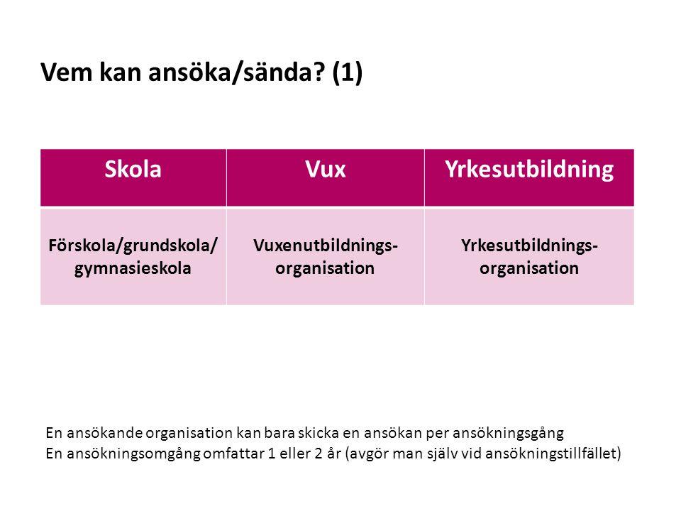 Sv SkolaVuxYrkesutbildning Förskola/grundskola/ gymnasieskola Vuxenutbildnings- organisation Yrkesutbildnings- organisation Vem kan ansöka/sända.