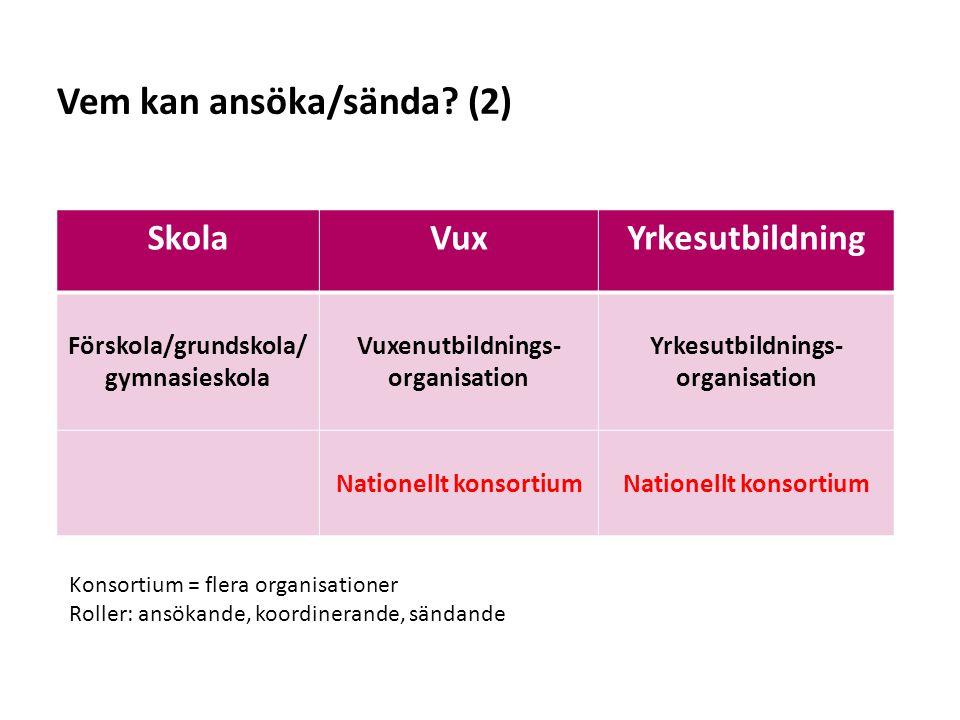Sv SkolaVuxYrkesutbildning Förskola/grundskola/ gymnasieskola Vuxenutbildnings- organisation Yrkesutbildnings- organisation Nationellt konsortium Vem kan ansöka/sända.