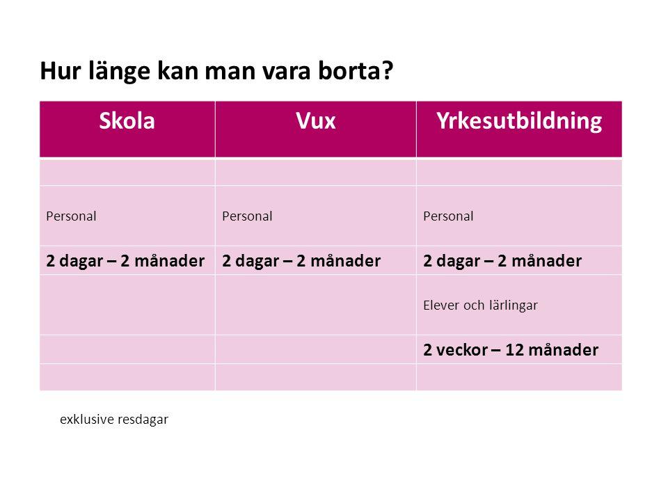Sv SkolaVuxYrkesutbildning Personal 2 dagar – 2 månader Elever och lärlingar 2 veckor – 12 månader Hur länge kan man vara borta.