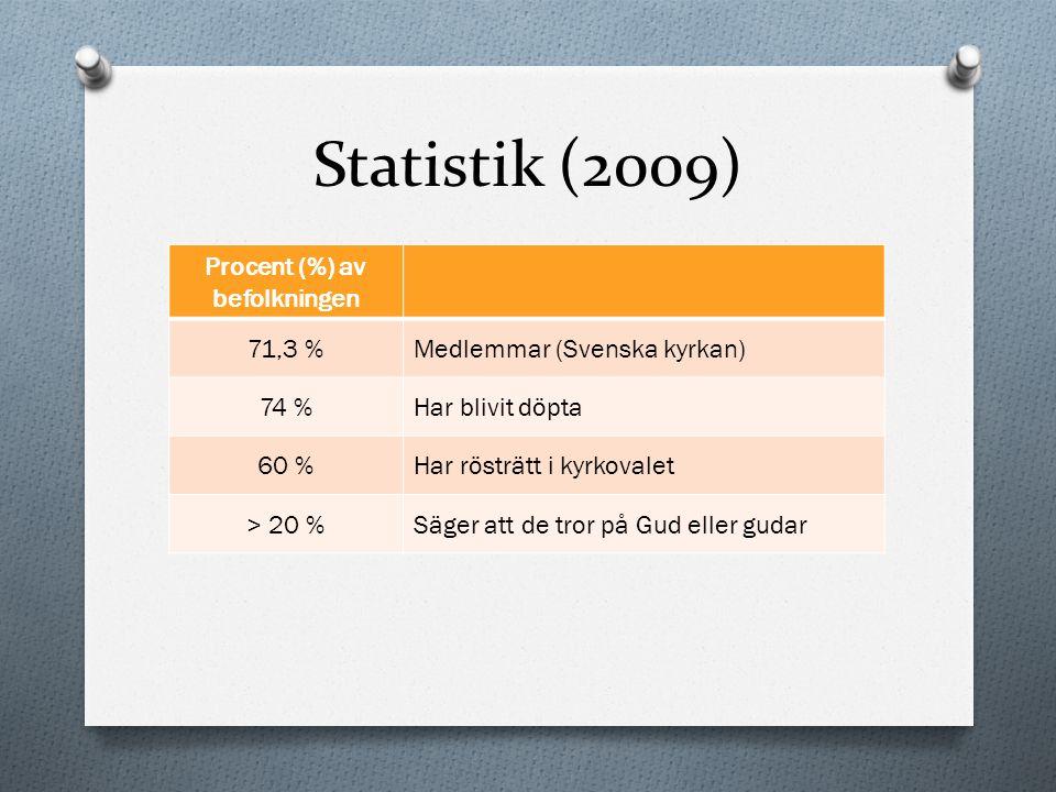 Statistik (2009) Procent (%) av befolkningen 71,3 %Medlemmar (Svenska kyrkan) 74 %Har blivit döpta 60 %Har rösträtt i kyrkovalet > 20 %Säger att de tr