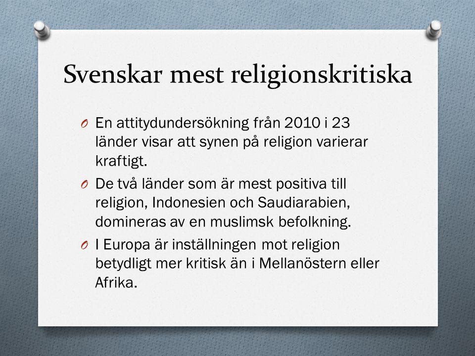 Svenskar mest religionskritiska O En attitydundersökning från 2010 i 23 länder visar att synen på religion varierar kraftigt. O De två länder som är m