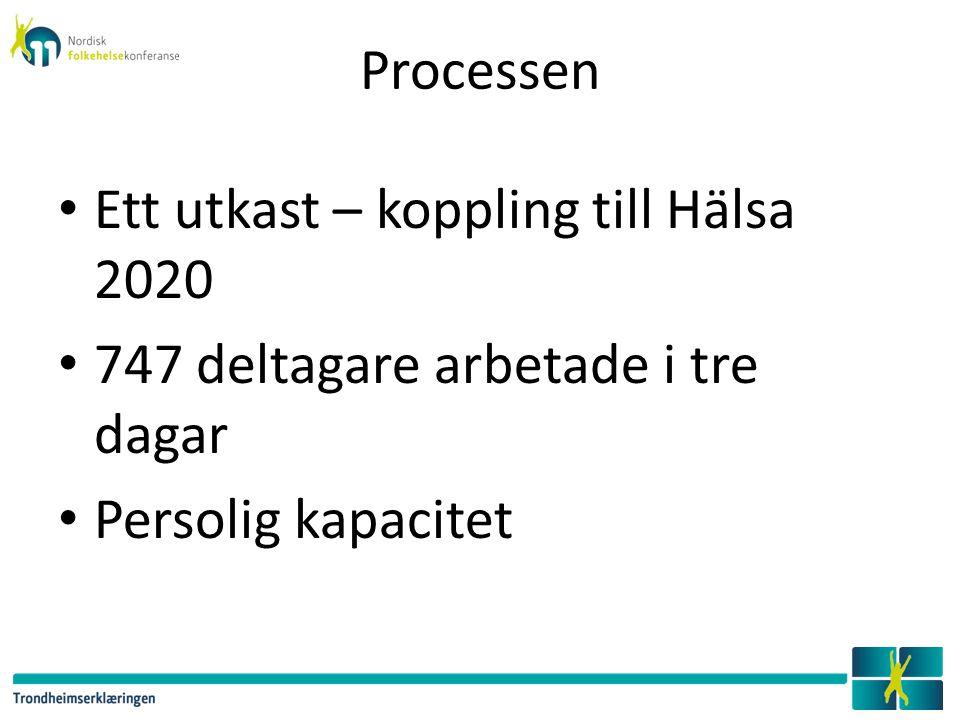 Processen Ett utkast – koppling till Hälsa 2020 747 deltagare arbetade i tre dagar Persolig kapacitet