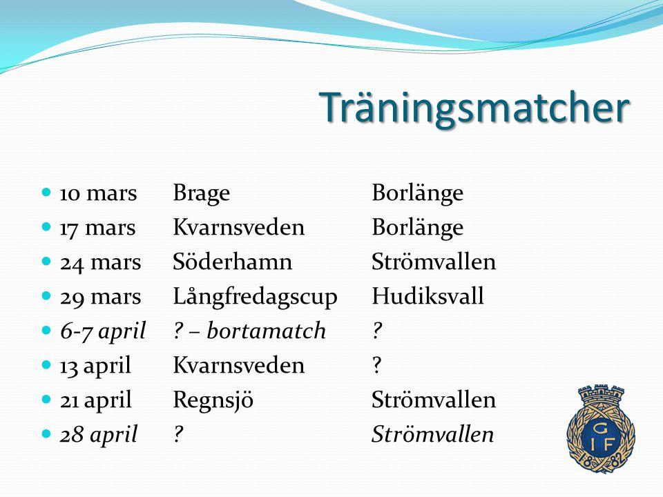Träningsmatcher 10 mars Brage Borlänge 17 mars Kvarnsveden Borlänge 24 mars Söderhamn Strömvallen 29 mars Långfredagscup Hudiksvall 6-7 april .