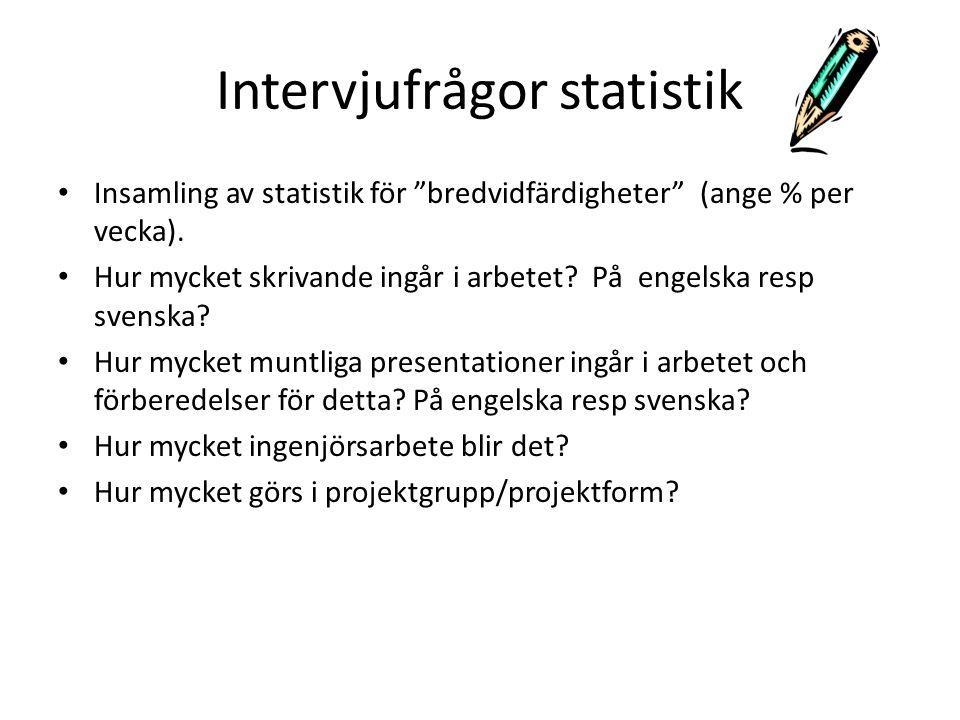 """Intervjufrågor statistik Insamling av statistik för """"bredvidfärdigheter"""" (ange % per vecka). Hur mycket skrivande ingår i arbetet? På engelska resp sv"""
