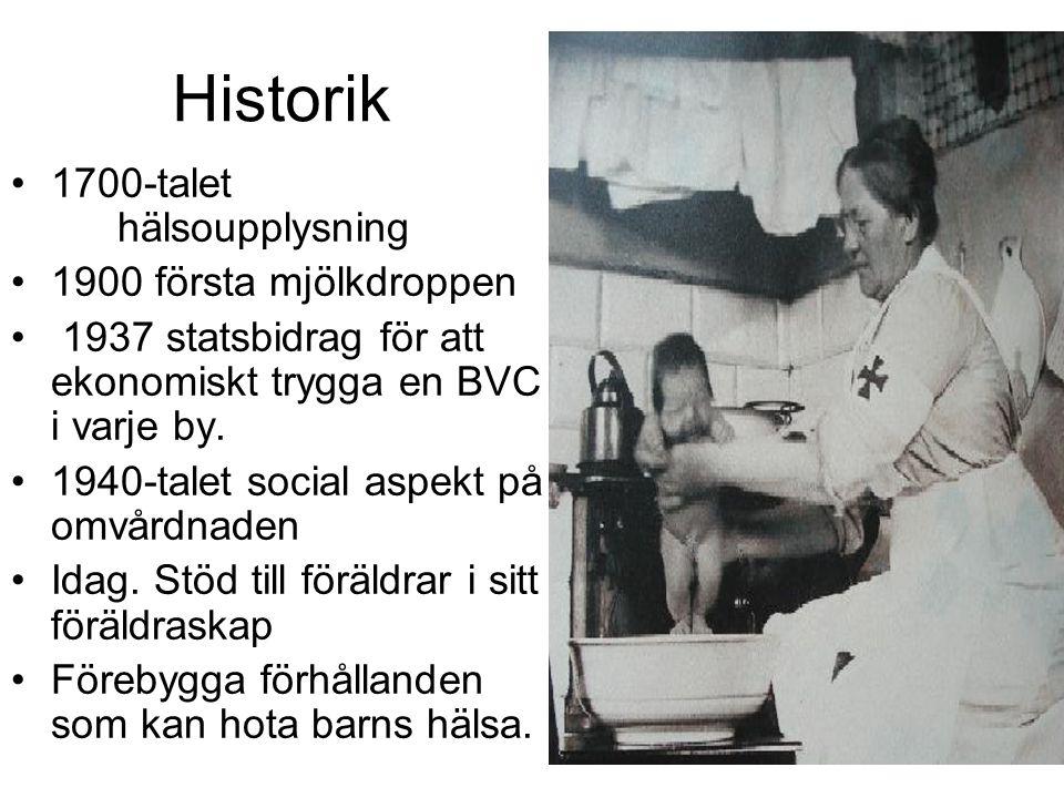 Historik 1700-talet hälsoupplysning 1900 första mjölkdroppen 1937 statsbidrag för att ekonomiskt trygga en BVC i varje by. 1940-talet social aspekt på