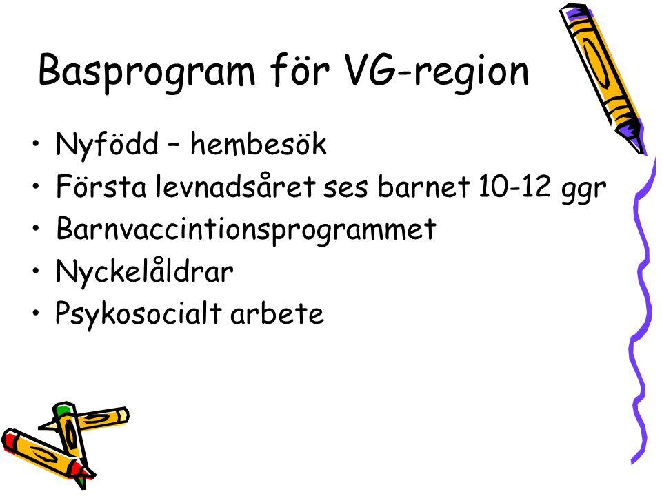 Basprogram för VG-region Nyfödd – hembesök Första levnadsåret ses barnet 10-12 ggr Barnvaccintionsprogrammet Nyckelåldrar Psykosocialt arbete