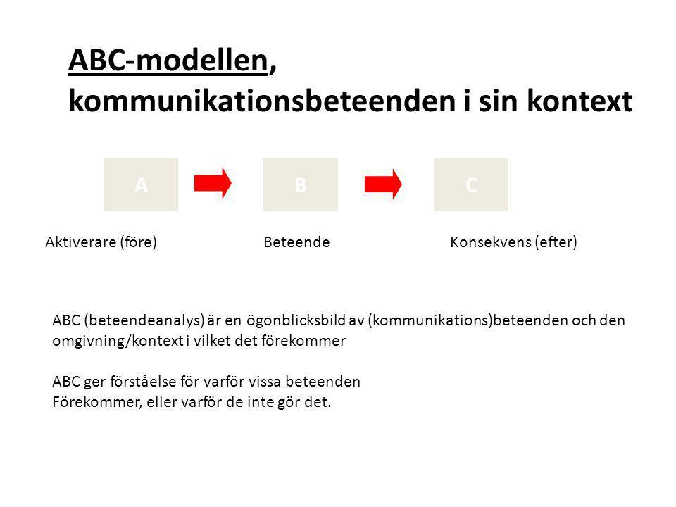 ABC-modellen, kommunikationsbeteenden i sin kontext ABC Aktiverare (före)BeteendeKonsekvens (efter) ABC (beteendeanalys) är en ögonblicksbild av (kommunikations)beteenden och den omgivning/kontext i vilket det förekommer ABC ger förståelse för varför vissa beteenden Förekommer, eller varför de inte gör det.