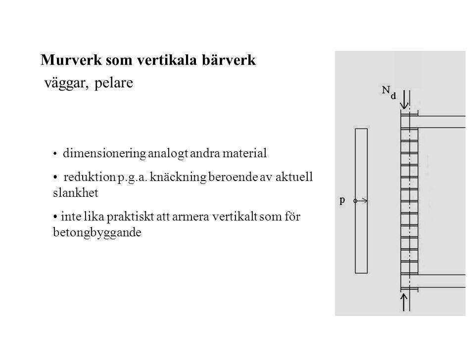 Murverk som vertikala bärverk dimensionering analogt andra material reduktion p.g.a. knäckning beroende av aktuell slankhet inte lika praktiskt att ar