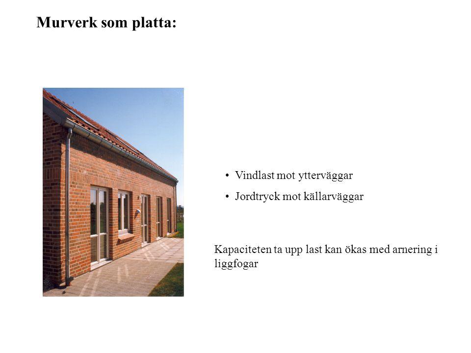 Murverk som platta: Vindlast mot ytterväggar Jordtryck mot källarväggar Kapaciteten ta upp last kan ökas med arnering i liggfogar