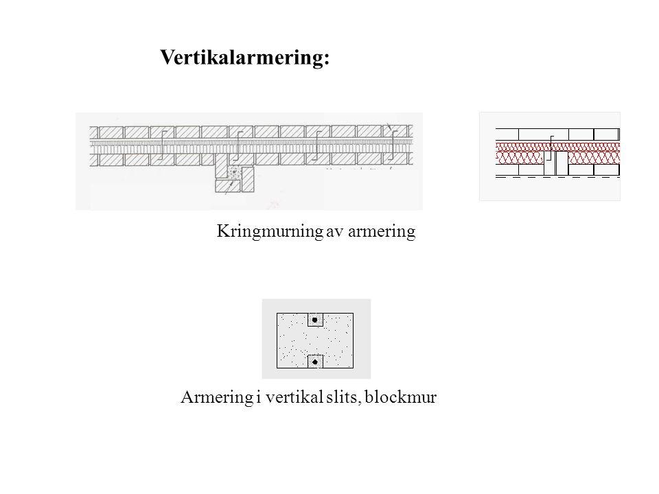 Vertikalarmering: Kringmurning av armering Armering i vertikal slits, blockmur