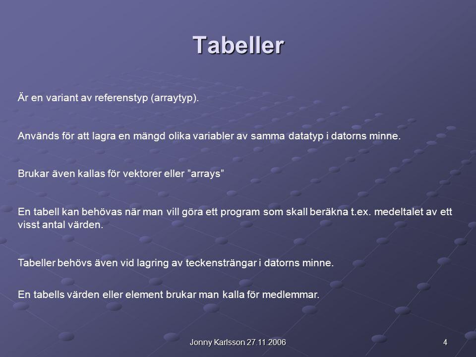 5Jonny Karlsson 27.11.2006 Tabeller Deklaration av en tabell int [ ] a; eller int a [ ]; Detta deklarerar variabeln a som är en tabell av typen int.