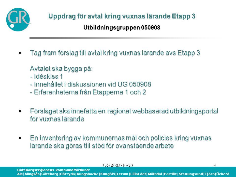 Göteborgsregionens kommunalförbund: Ale|Alingsås|Göteborg|Härryda|Kungsbacka|Kungälv|Lerum|LillaEdet|Mölndal|Partille|Stenungsund|Tjörn|Öckerö UG 2005-10-204 Tidplan för framtagande av vuxavtalets Etapp 3  050908Utbildningsgruppen (UG) (politiker) – uppdrag 051014Utbildningschefsgruppen (UC) (förvaltningschefer) – information 051020UG - eventuellt kompletterande beslut Oktober -05 -januari -06Arbete i Vuxgruppen och GRs Virtuella Kompetensråd med att ta fram förslag till avtal 060203UG – förslag presenteras 060210UC – förslag presenteras 060309UG – beslut AprilFörbundsstyrelsen – beslut Maj – juniKommunerna godkänner avtalet 060701Avtalet träder i kraft 070630Avtalet avslutas