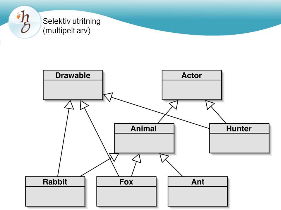 Selektiv utritning (multipelt arv)