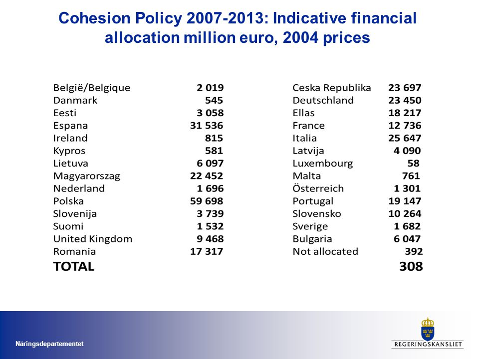 Cohesion Policy 2007-2013: Indicative financial allocation million euro, 2004 prices