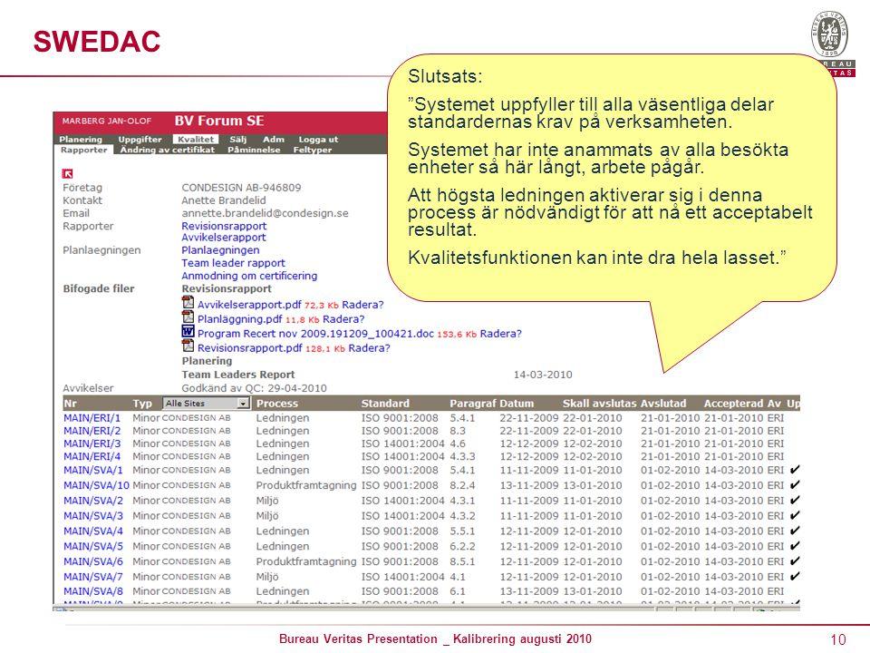 10 Bureau Veritas Presentation _ Kalibrering augusti 2010 SWEDAC Slutsats: Systemet uppfyller till alla väsentliga delar standardernas krav på verksamheten.